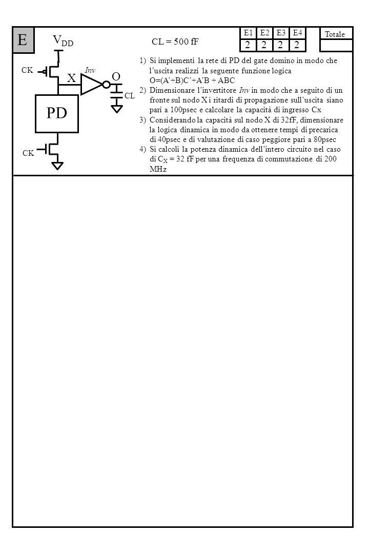 E 1)Si implementi la rete di PD del gate domino in modo che luscita realizzi la seguente funzione logica O=(A+B)C+AB + ABC 2)Dimensionare linvertitore Inv in modo che a seguito di un fronte sul nodo X i ritardi di propagazione sulluscita siano pari a 100psec e calcolare la capacità di ingresso Cx 3)Considerando la capacità sul nodo X di 32fF, dimensionare la logica dinamica in modo da ottenere tempi di precarica di 40psec e di valutazione di caso peggiore pari a 80psec 4) Si calcoli la potenza dinamica dellintero circuito nel caso di C X = 32 fF per una frequenza di commutazione di 200 MHz E1E2E3E4 2222 Totale CL = 500 fF V DD X O PD CK CL Inv