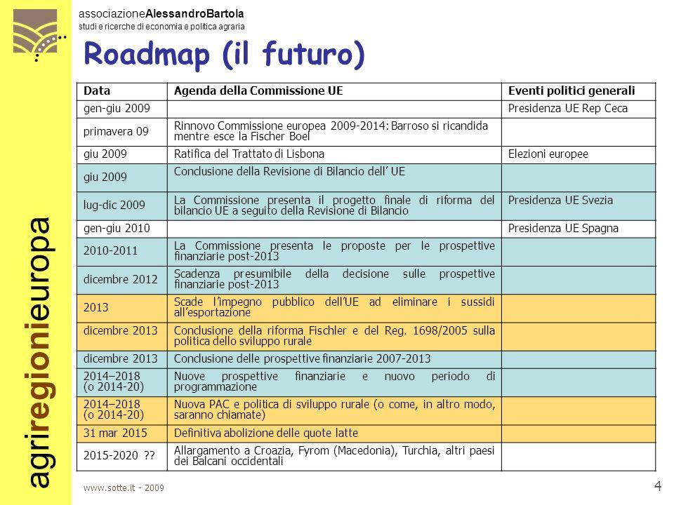 agriregionieuropa associazioneAlessandroBartola studi e ricerche di economia e politica agraria www.sotte.it - 2009 3 Roadmap (il passato) DataAgenda