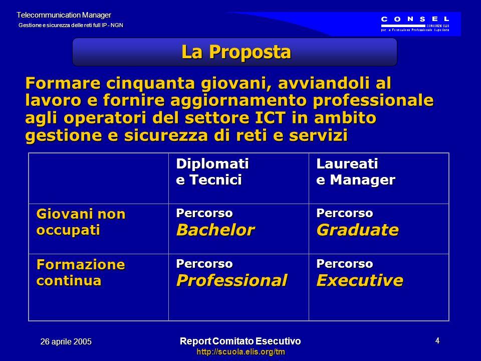 Report Comitato Esecutivo http://scuola.elis.org/tm 26 aprile 2005 Telecommunication Manager Gestione e sicurezza delle reti full IP - NGN 5 Percorso full time per quindici giovani neodiplomati da selezionare in tutta Italia.