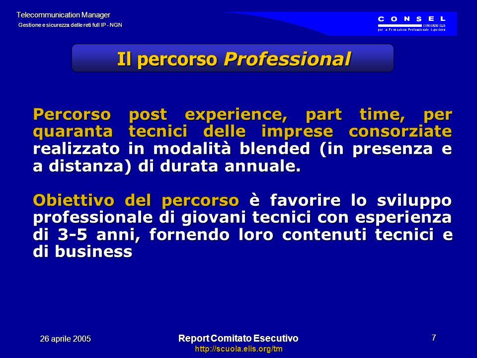 Report Comitato Esecutivo http://scuola.elis.org/tm 26 aprile 2005 Telecommunication Manager Gestione e sicurezza delle reti full IP - NGN 8 Percorso full time per trentacinque giovani laureandi universitari da selezionare in tutta Italia.