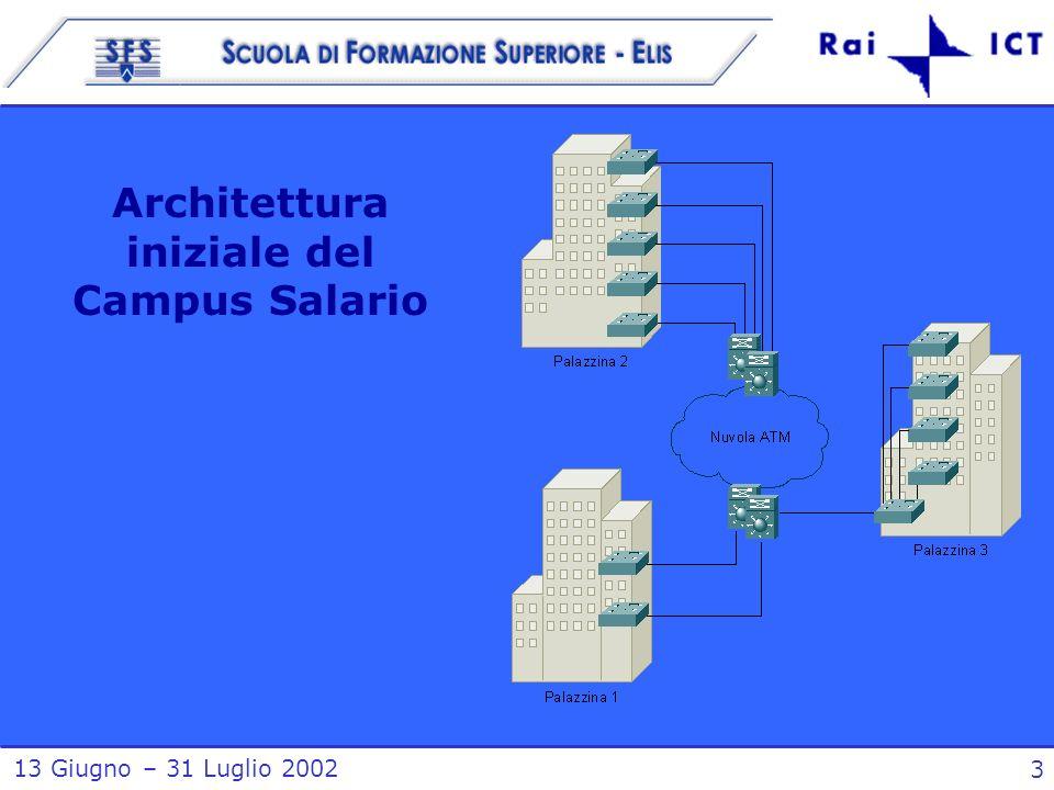 13 Giugno – 31 Luglio 2002 3 Architettura iniziale del Campus Salario