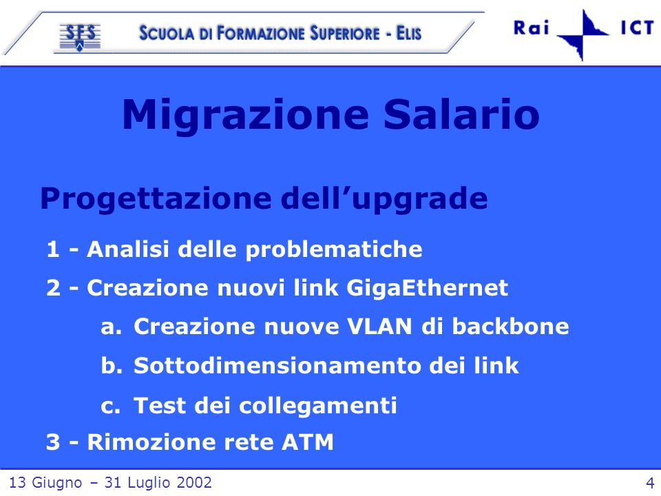 13 Giugno – 31 Luglio 2002 4 Progettazione dellupgrade Migrazione Salario 2 - Creazione nuovi link GigaEthernet 1 - Analisi delle problematiche a.Creazione nuove VLAN di backbone b.Sottodimensionamento dei link c.Test dei collegamenti 3 - Rimozione rete ATM