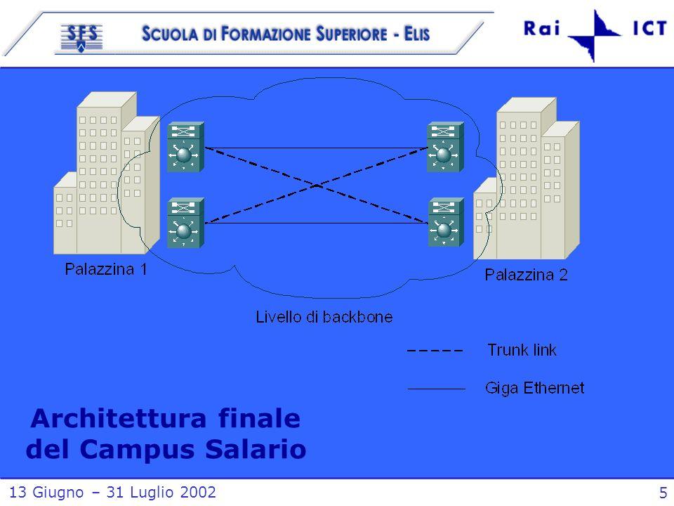 13 Giugno – 31 Luglio 2002 5 Architettura finale del Campus Salario