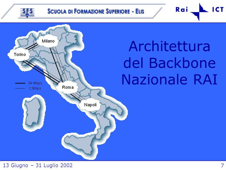 13 Giugno – 31 Luglio 2002 7 Architettura del Backbone Nazionale RAI
