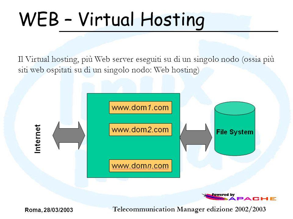 Roma, 28/03/2003 Telecommunication Manager edizione 2002/2003 Il Virtual hosting, più Web server eseguiti su di un singolo nodo (ossia più siti web os