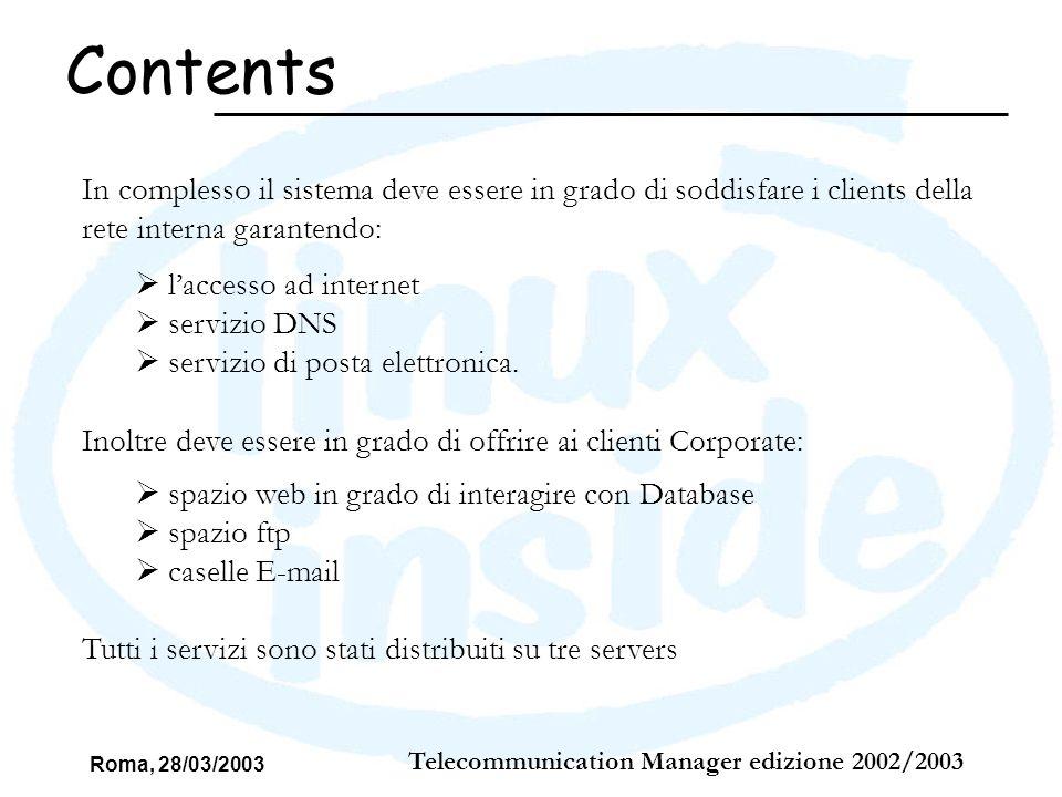 Roma, 28/03/2003 Telecommunication Manager edizione 2002/2003 Topology