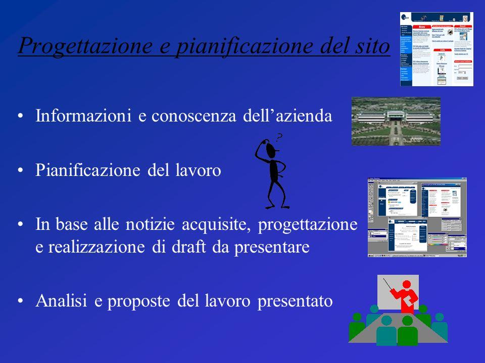 Progettazione e pianificazione del sito Informazioni e conoscenza dellazienda Pianificazione del lavoro In base alle notizie acquisite, progettazione