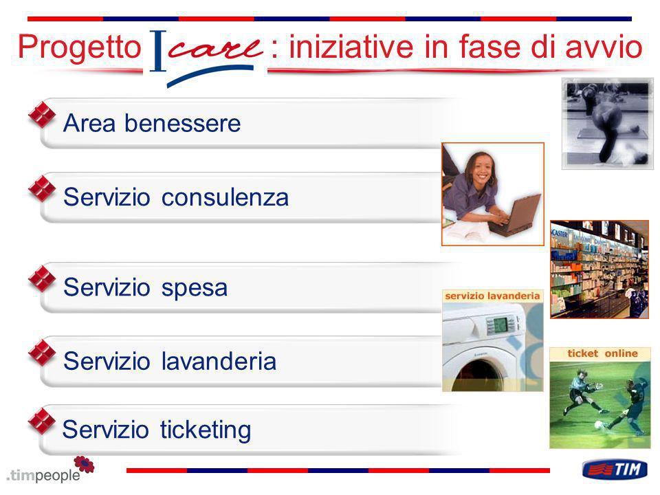 Servizio lavanderia Area benessereServizio consulenzaServizio spesaServizio ticketing Progetto : iniziative in fase di avvio
