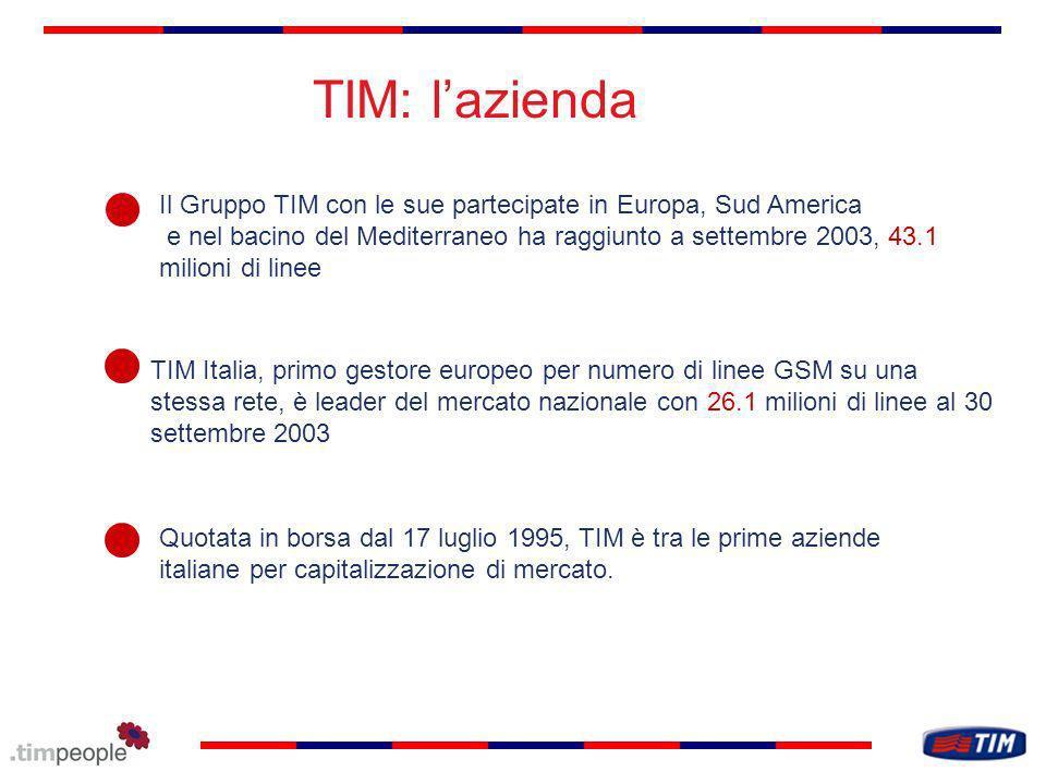 TIM: lazienda Quotata in borsa dal 17 luglio 1995, TIM è tra le prime aziende italiane per capitalizzazione di mercato.