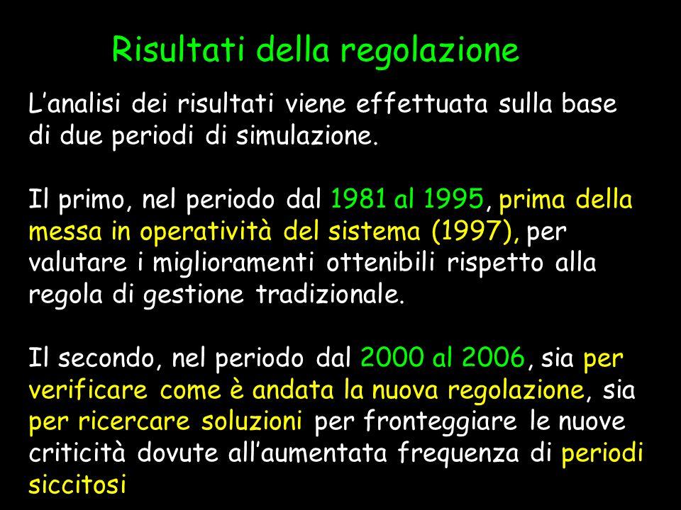 Risultati della regolazione Lanalisi dei risultati viene effettuata sulla base di due periodi di simulazione. Il primo, nel periodo dal 1981 al 1995,