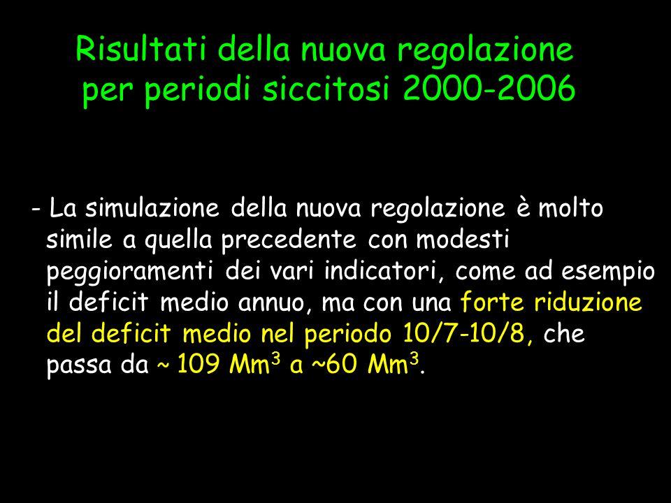 Risultati della nuova regolazione per periodi siccitosi 2000-2006 - La simulazione della nuova regolazione è molto simile a quella precedente con mode