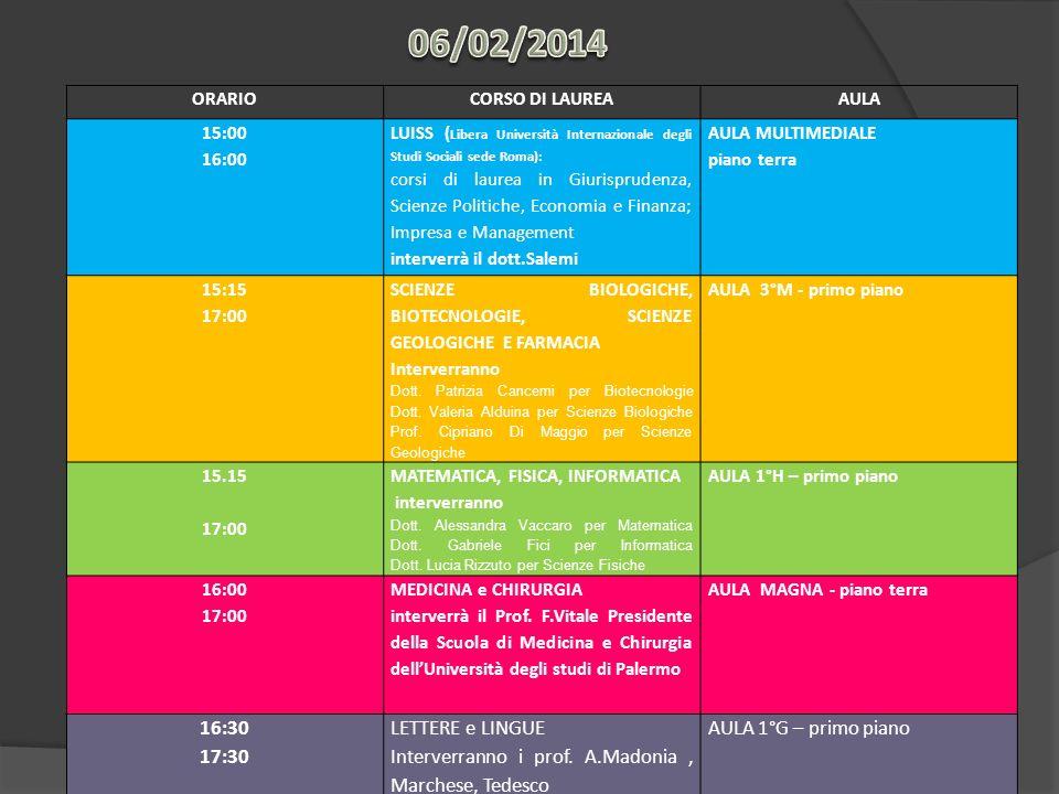 ORARIOCORSO DI LAUREAAULA 15:00 16:00 LUISS ( Libera Università Internazionale degli Studi Sociali sede Roma): corsi di laurea in Giurisprudenza, Scie