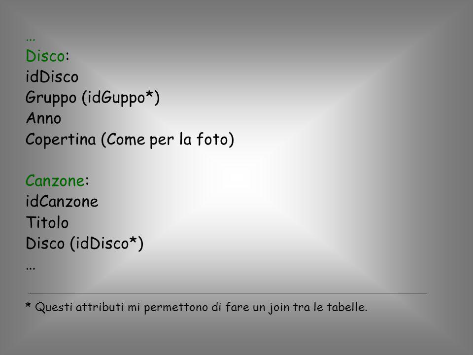 Disco: idDisco Gruppo (idGuppo*) Anno Copertina (Come per la foto) Canzone: idCanzone Titolo Disco (idDisco*) … * Questi attributi mi permettono di fare un join tra le tabelle.