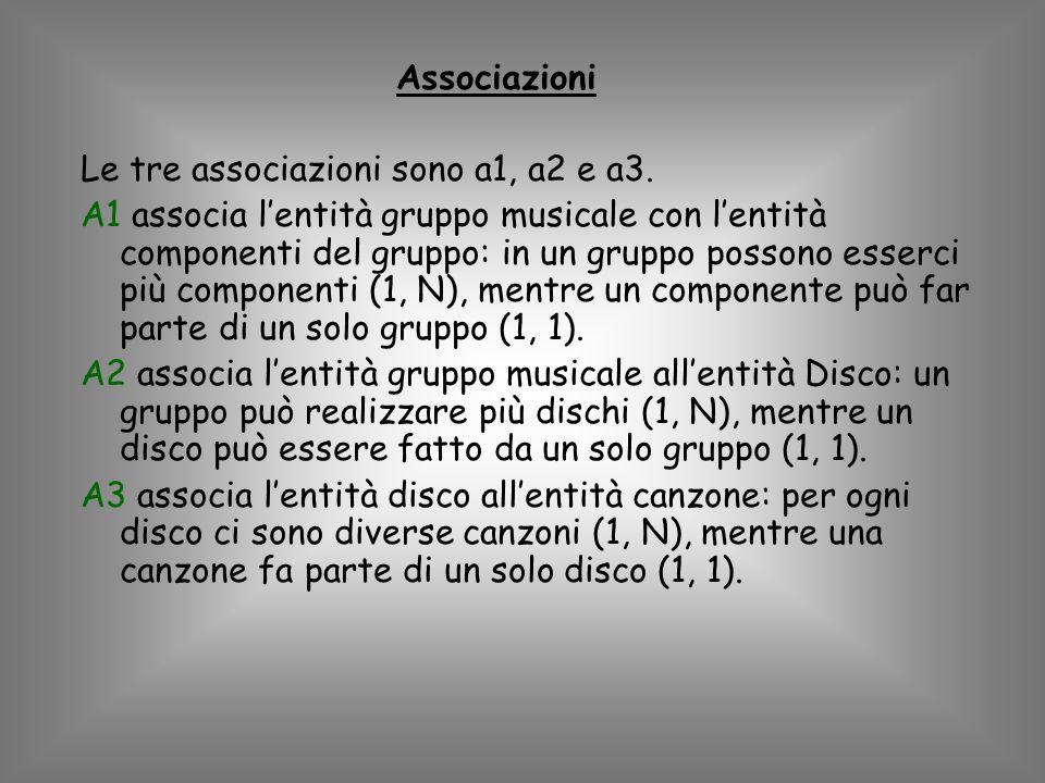 Associazioni Le tre associazioni sono a1, a2 e a3.