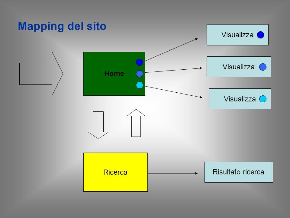 Mapping del sito Home Ricerca Visualizza Risultato ricerca