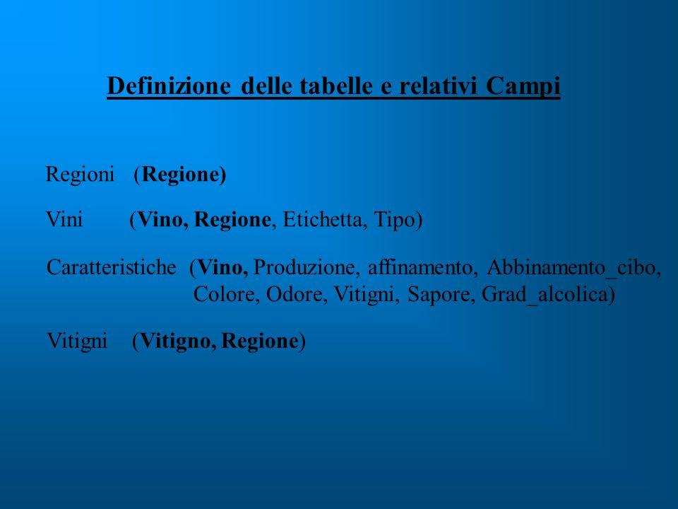 Definizione delle tabelle e relativi Campi Regioni (Regione) Vini (Vino, Regione, Etichetta, Tipo) Vitigni (Vitigno, Regione) Caratteristiche (Vino, P