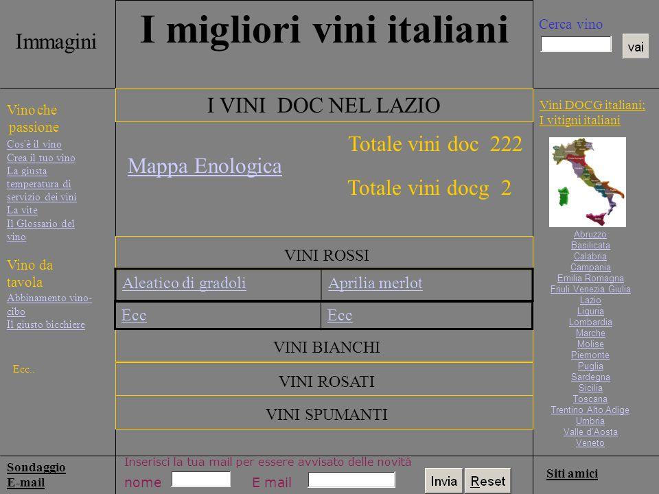 Abruzzo Basilicata Calabria Campania Emilia Romagna Friuli Venezia Giulia Lazio Liguria Lombardia Marche Molise Piemonte Puglia Sardegna Sicilia Tosca