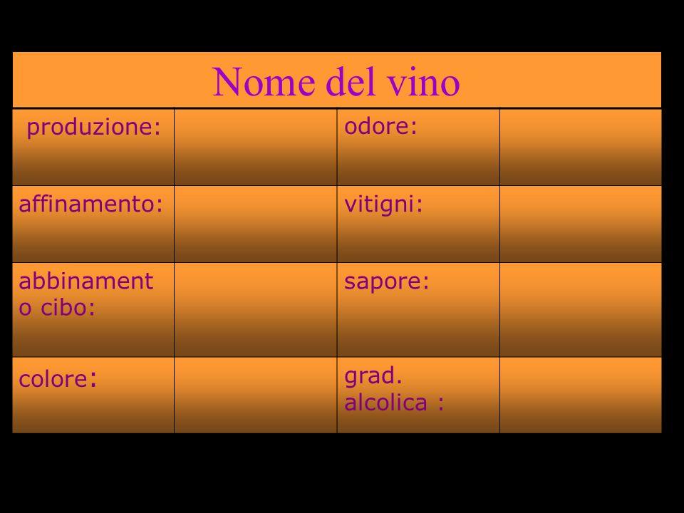 Nome del vino produzione:odore: affinamento:vitigni: abbinament o cibo: sapore: colore : grad. alcolica :