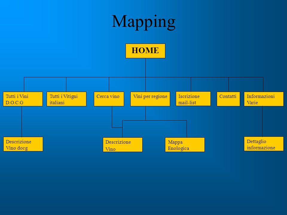 Mapping HOME Tutti i Vini D.O.C.G Tutti i Vitigni italiani Vini per regione Iscrizione mail-list Informazioni Varie Descrizione Vino docg Descrizione