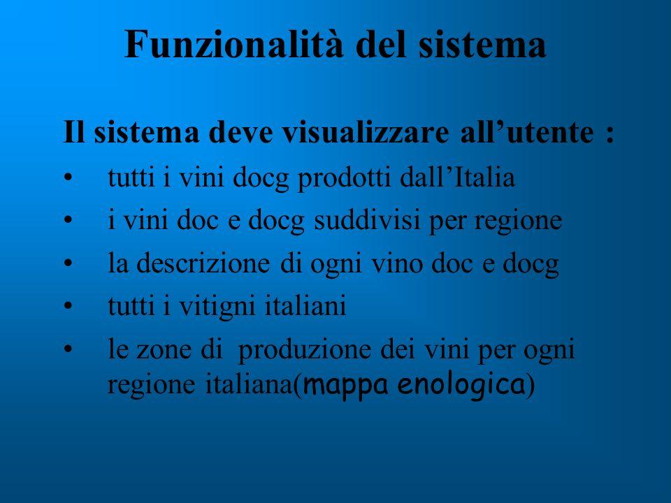 Funzionalità del sistema Il sistema deve visualizzare allutente : tutti i vini docg prodotti dallItalia i vini doc e docg suddivisi per regione la des