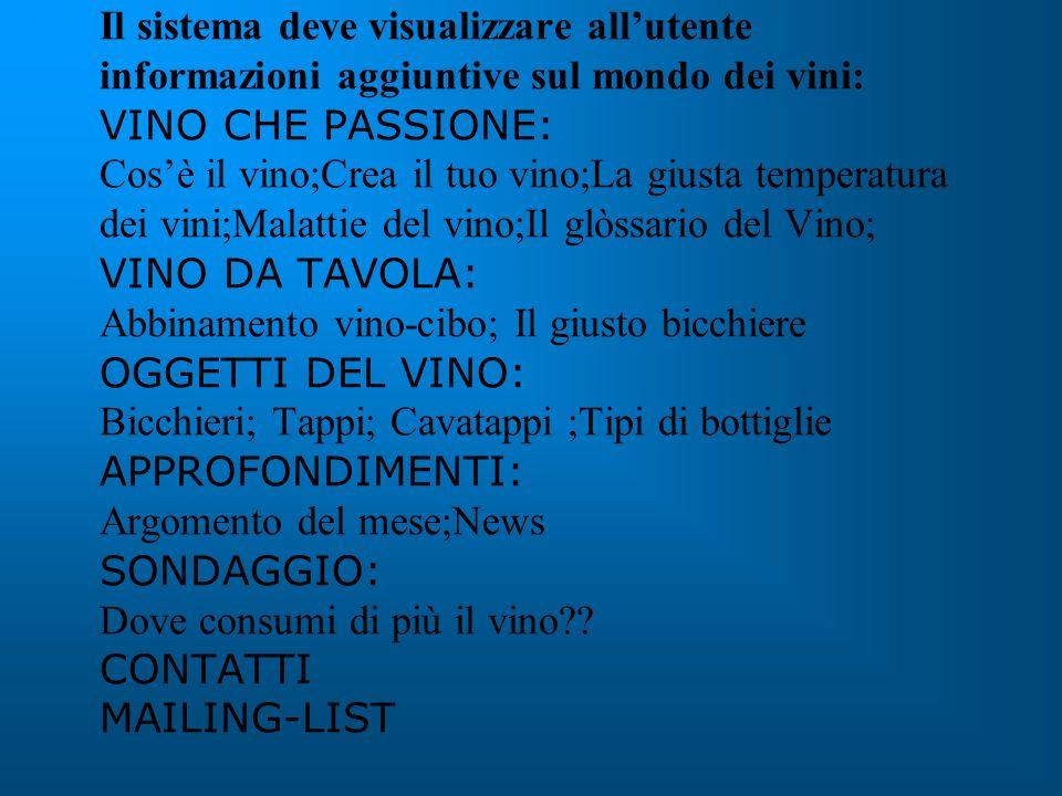 Il sistema deve visualizzare allutente informazioni aggiuntive sul mondo dei vini: VINO CHE PASSIONE: Cosè il vino;Crea il tuo vino;La giusta temperatura dei vini;Malattie del vino;Il glòssario del Vino; VINO DA TAVOLA: Abbinamento vino-cibo; Il giusto bicchiere OGGETTI DEL VINO: Bicchieri; Tappi; Cavatappi ;Tipi di bottiglie APPROFONDIMENTI: Argomento del mese;News SONDAGGIO: Dove consumi di più il vino?.