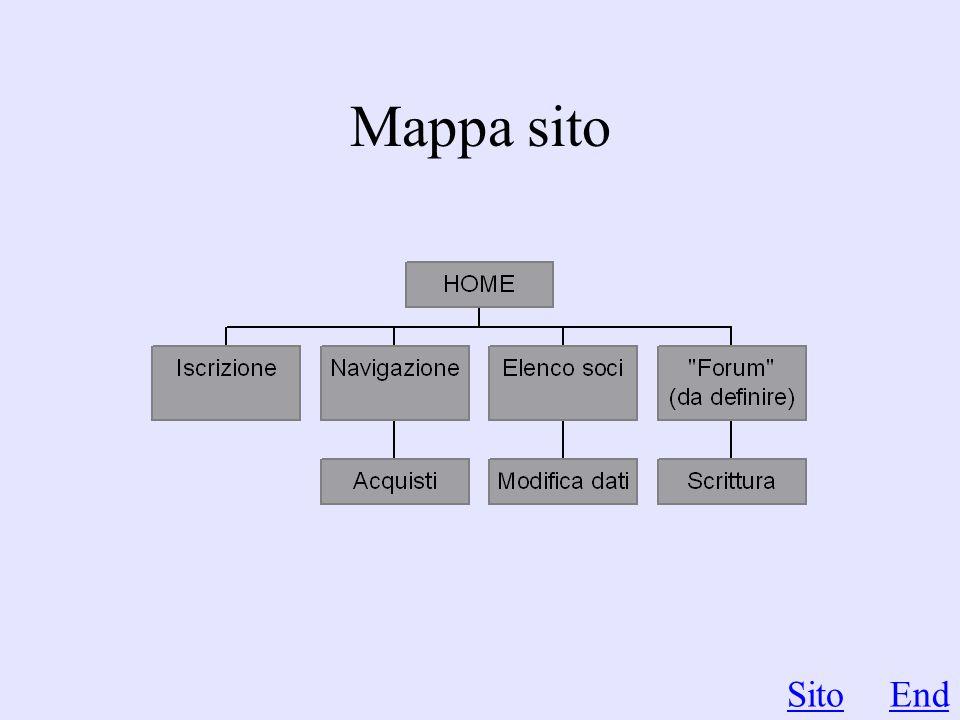 Mappa sito EndSito