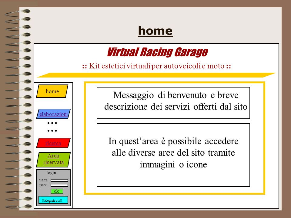 home Virtual Racing Garage :: Kit estetici virtuali per autoveicoli e moto :: home elaborazioni ricerca Area riservata … … login pass user ok !!Regist