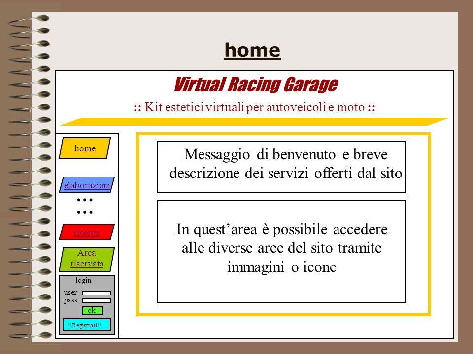 home Virtual Racing Garage :: Kit estetici virtuali per autoveicoli e moto :: home elaborazioni ricerca Area riservata … … login pass user ok !!Registrati!.