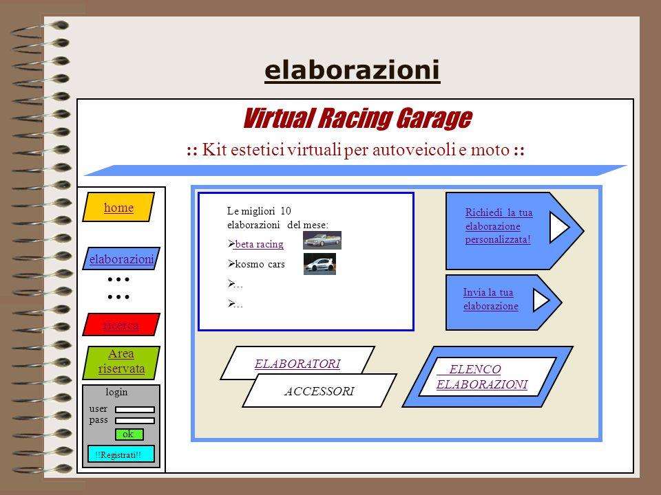 elaborazioni Virtual Racing Garage :: Kit estetici virtuali per autoveicoli e moto :: Richiedi la tua elaborazione personalizzata.