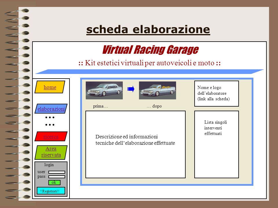 scheda elaborazione Virtual Racing Garage :: Kit estetici virtuali per autoveicoli e moto :: home elaborazioni ricerca Area riservata … … login pass user ok !!Registrati!.