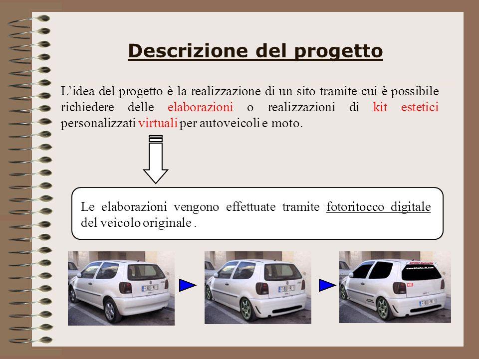 Descrizione del progetto Lidea del progetto è la realizzazione di un sito tramite cui è possibile richiedere delle elaborazioni o realizzazioni di kit estetici personalizzati virtuali per autoveicoli e moto.