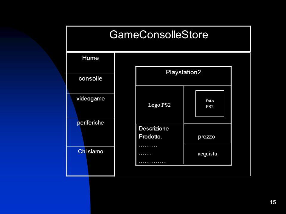 15 GameConsolleStore Home consolle videogame periferiche Chi siamo Playstation2 Descrizione Prodotto. prezzo ………. ……. …………… foto PS2 Logo PS2 acquista