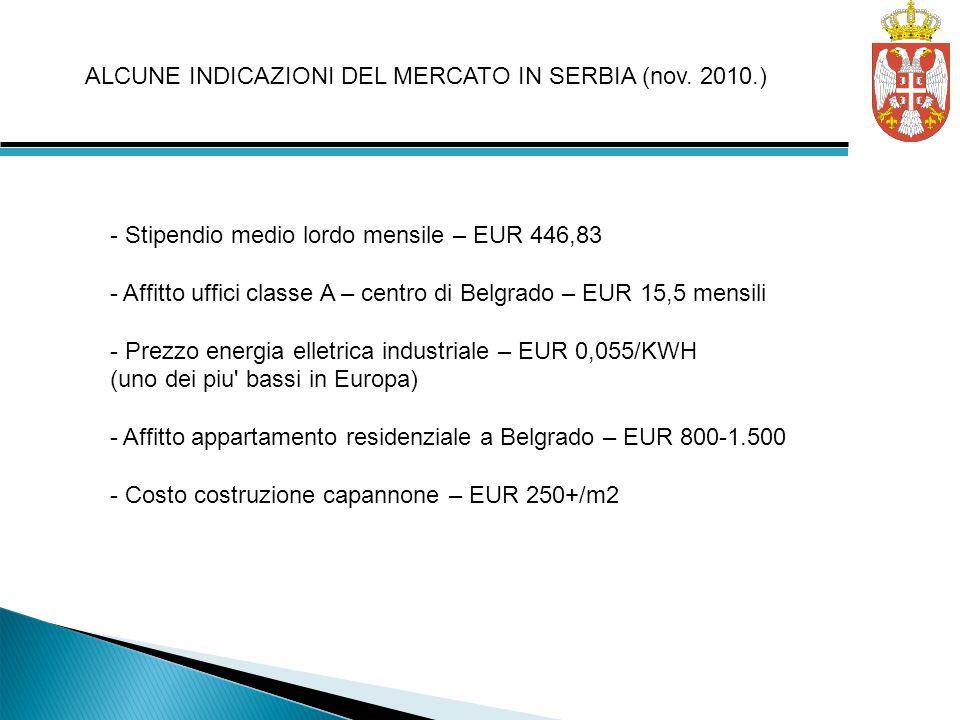 ALCUNE INDICAZIONI DEL MERCATO IN SERBIA (nov. 2010.) - Stipendio medio lordo mensile – EUR 446,83 - Affitto uffici classe A – centro di Belgrado – EU