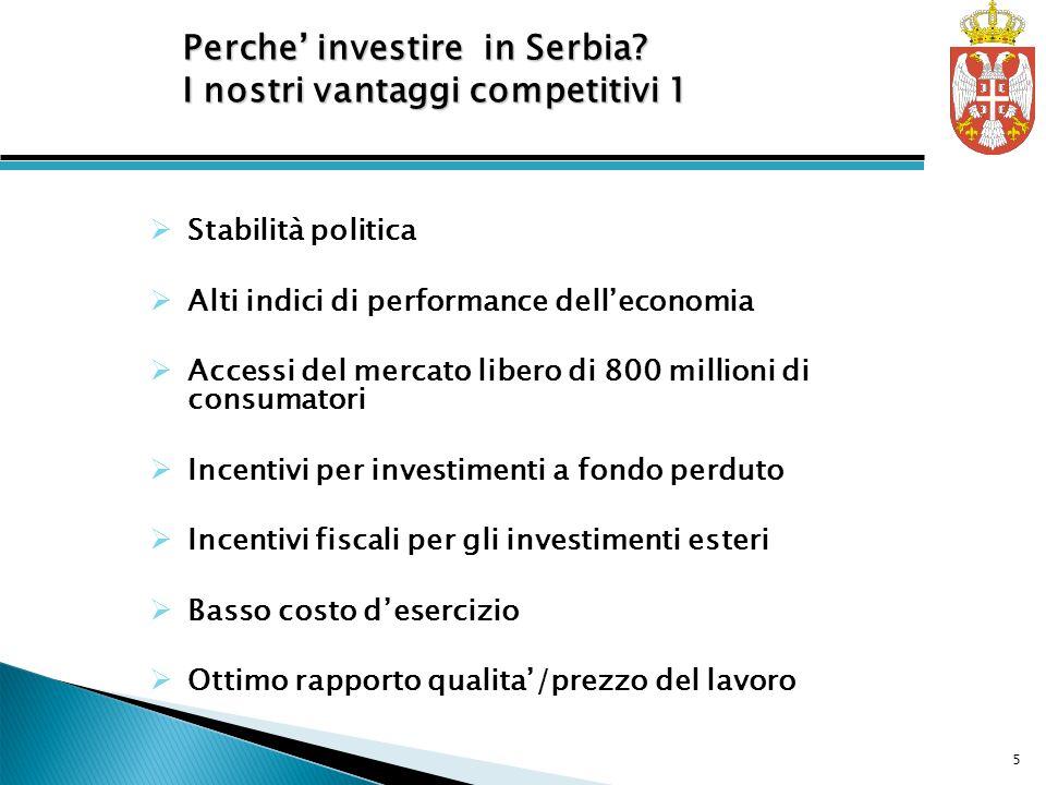 Stabilità politica Alti indici di performance delleconomia Accessi del mercato libero di 800 millioni di consumatori Incentivi per investimenti a fond