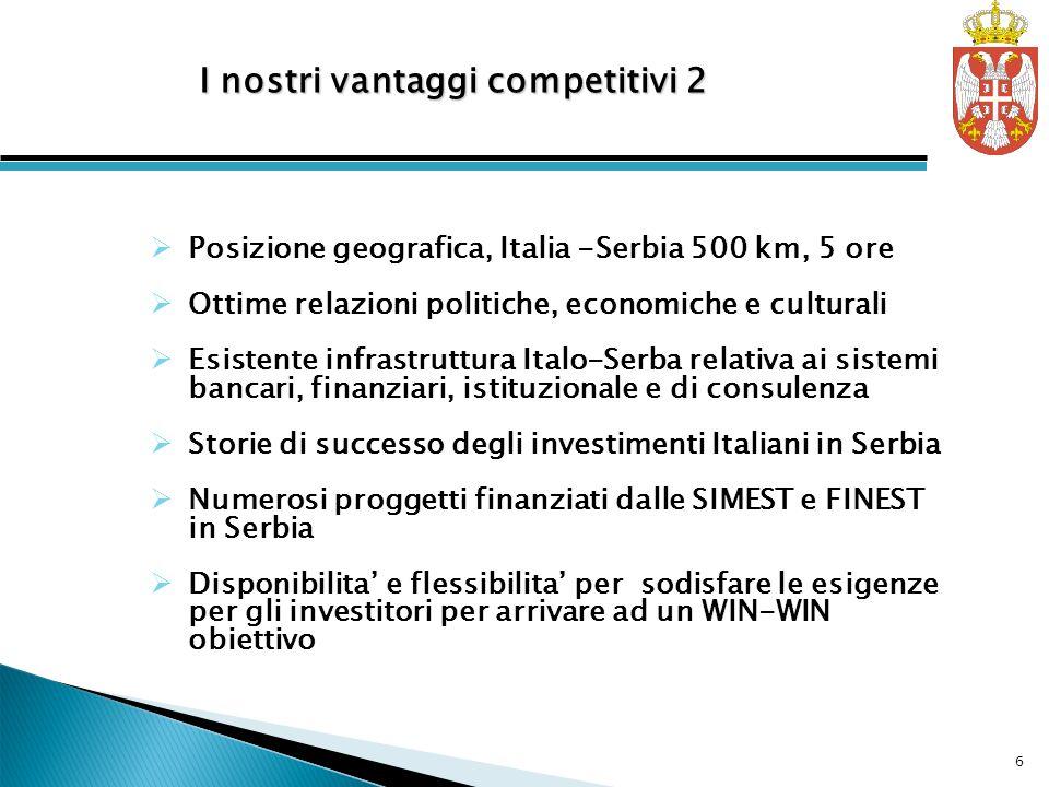 I nostri vantaggi competitivi 2 Posizione geografica, Italia -Serbia 500 km, 5 ore Ottime relazioni politiche, economiche e culturali Esistente infras