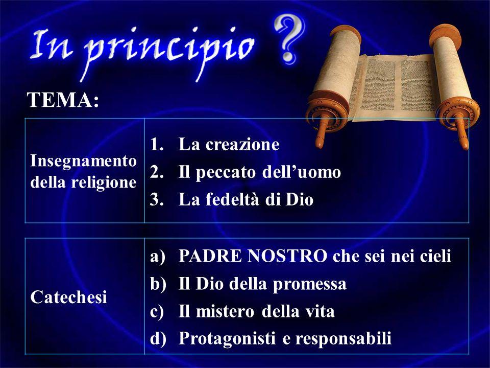 Insegnamento della religione 1.La creazione 2.Il peccato delluomo 3.La fedeltà di Dio Catechesi a)PADRE NOSTRO che sei nei cieli b)Il Dio della promes