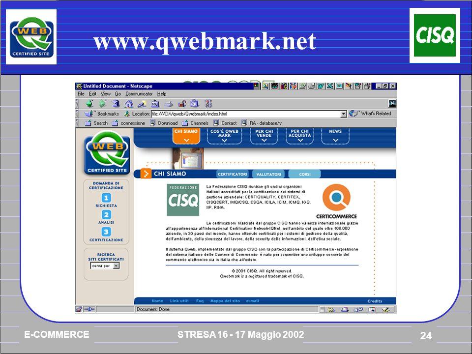 E-COMMERCE STRESA 16 - 17 Maggio 2002 24 www.qwebmark.net