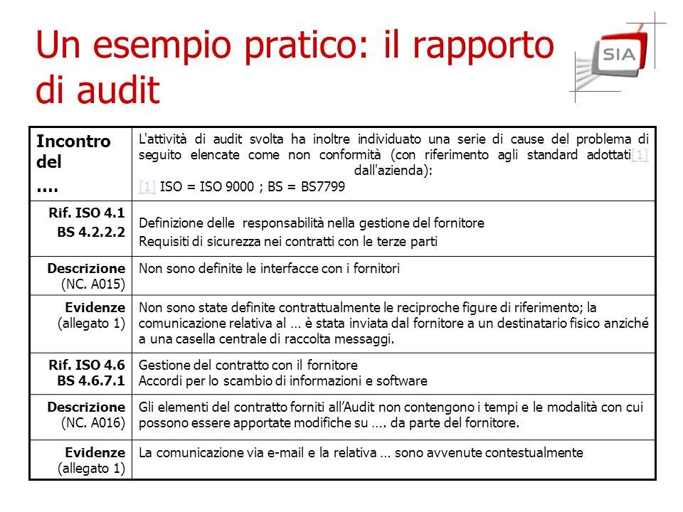 Un esempio pratico: il rapporto di audit Incontro del …. L'attività di audit svolta ha inoltre individuato una serie di cause del problema di seguito