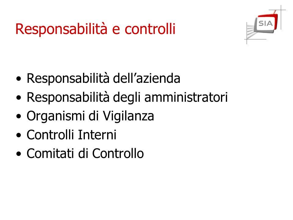 Responsabilità e controlli Responsabilità dellazienda Responsabilità degli amministratori Organismi di Vigilanza Controlli Interni Comitati di Control