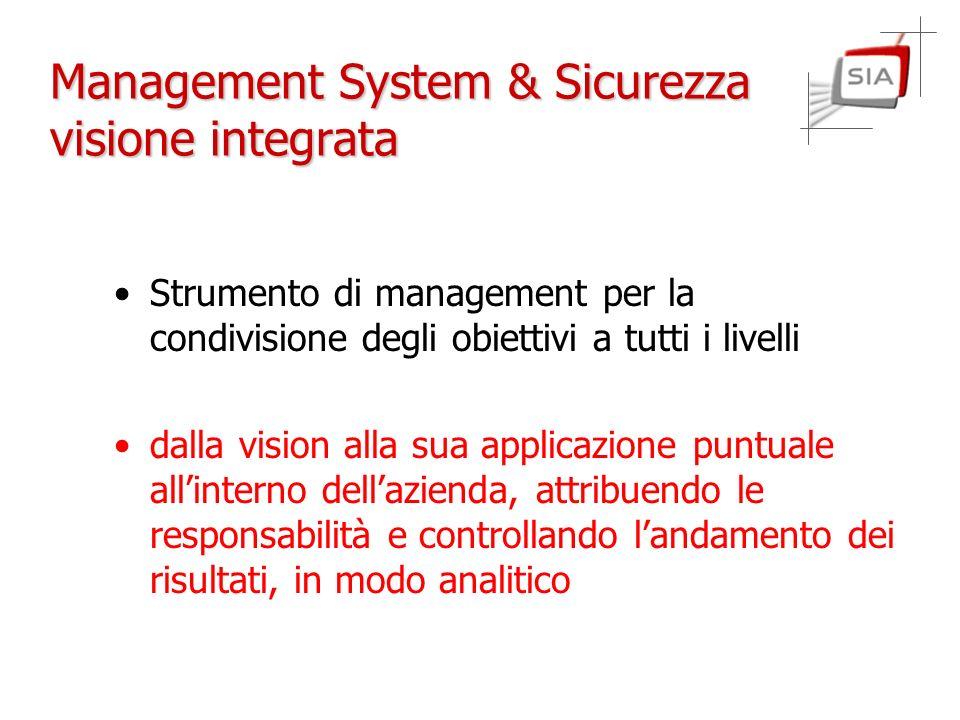 Management System & Sicurezza visione integrata Strumento di management per la condivisione degli obiettivi a tutti i livelli dalla vision alla sua ap