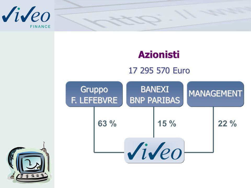 22 %15 %63 % Gruppo F. LEFEBVRE BANEXI BNP PARIBAS MANAGEMENT Azionisti 17 295 570 Euro