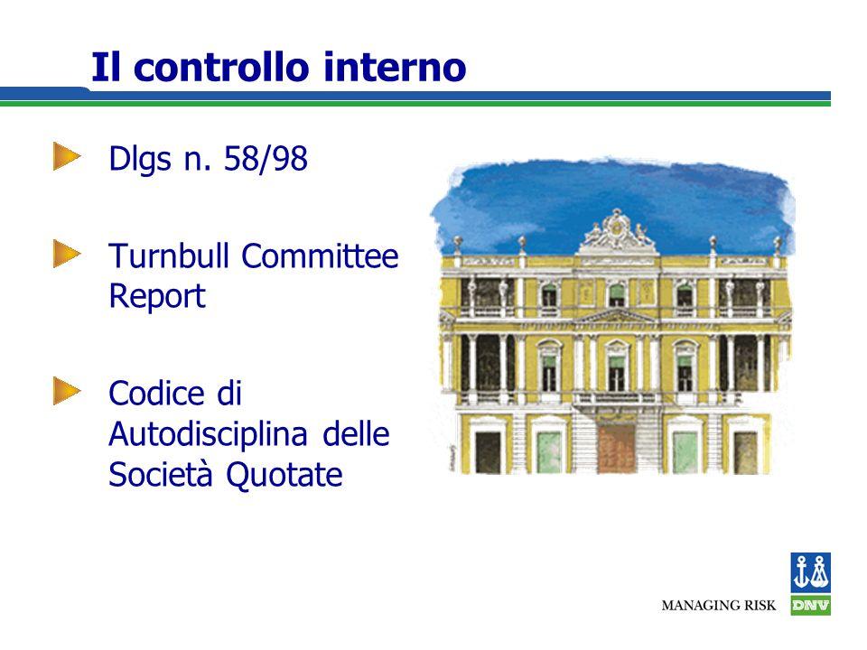 Il controllo interno Dlgs n.