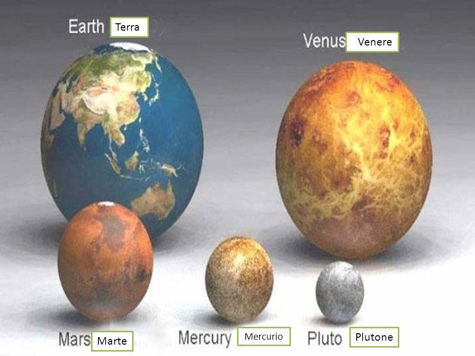 Terra Venere Plutone Marte Mercurio I contenuti di questa presentazione sono distribuiti con una licenza creative commons 2.5