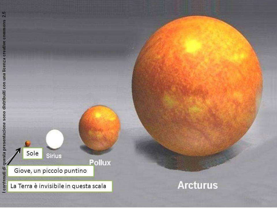 Sole La Terra è invisibile in questa scala Giove, un piccolo puntino I contenuti di questa presentazione sono distribuiti con una licenza creative com