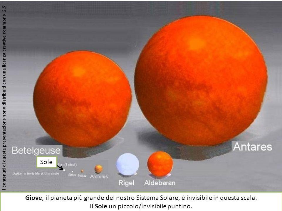 Giove, il pianeta più grande del nostro Sistema Solare, è invisibile in questa scala. Il Sole un piccolo/invisibile puntino. Sole I contenuti di quest