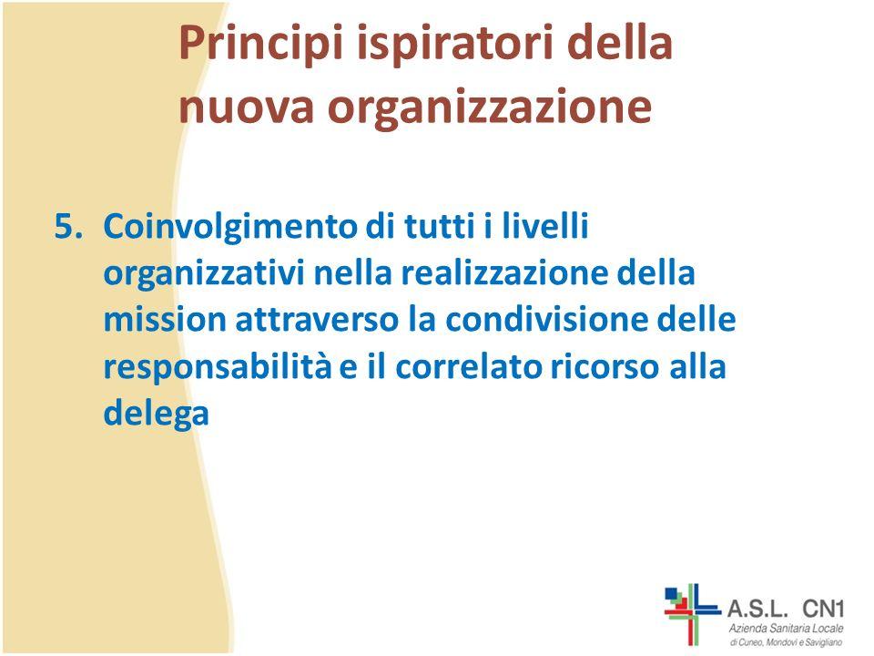 Il sistema organizzativo