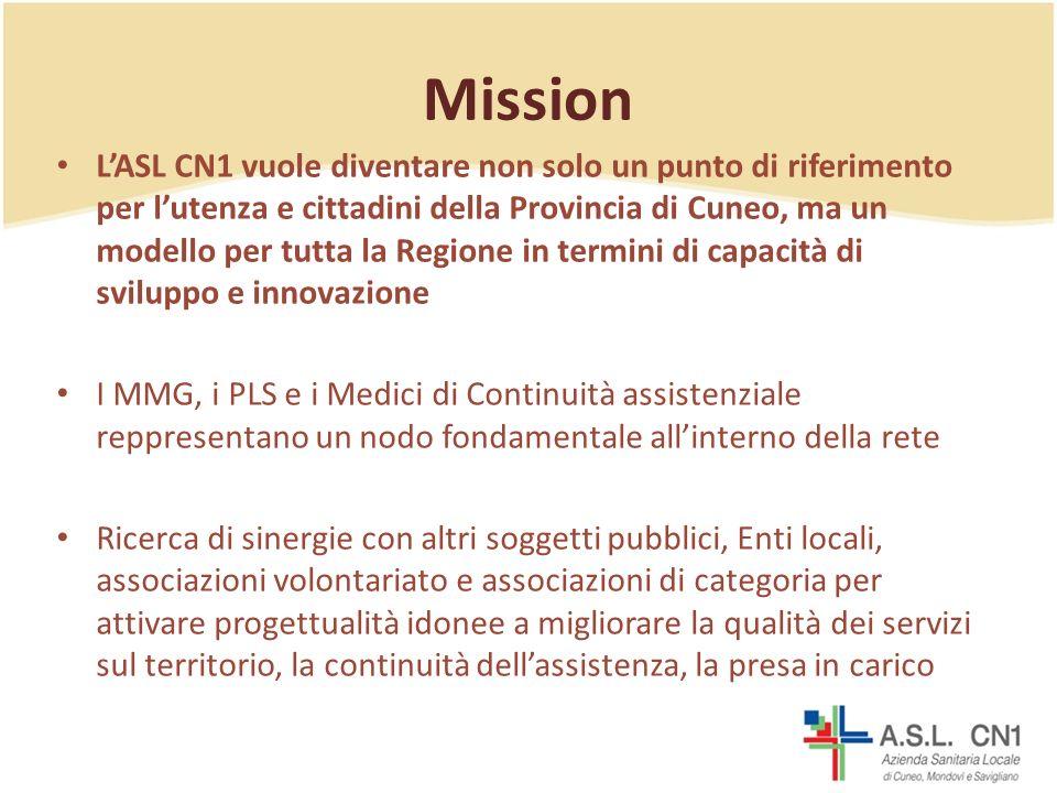 Mission LASL CN1 vuole diventare non solo un punto di riferimento per lutenza e cittadini della Provincia di Cuneo, ma un modello per tutta la Regione in termini di capacità di sviluppo e innovazione I MMG, i PLS e i Medici di Continuità assistenziale reppresentano un nodo fondamentale allinterno della rete Ricerca di sinergie con altri soggetti pubblici, Enti locali, associazioni volontariato e associazioni di categoria per attivare progettualità idonee a migliorare la qualità dei servizi sul territorio, la continuità dellassistenza, la presa in carico