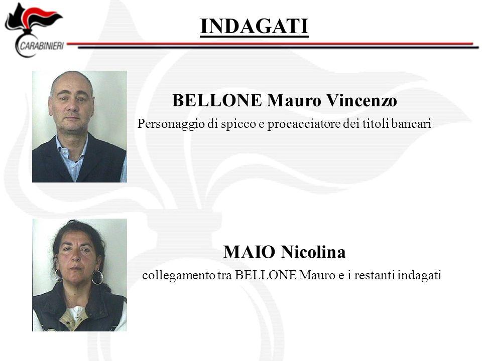 BELLONE Mauro Vincenzo INDAGATI MAIO Nicolina Personaggio di spicco e procacciatore dei titoli bancari collegamento tra BELLONE Mauro e i restanti indagati
