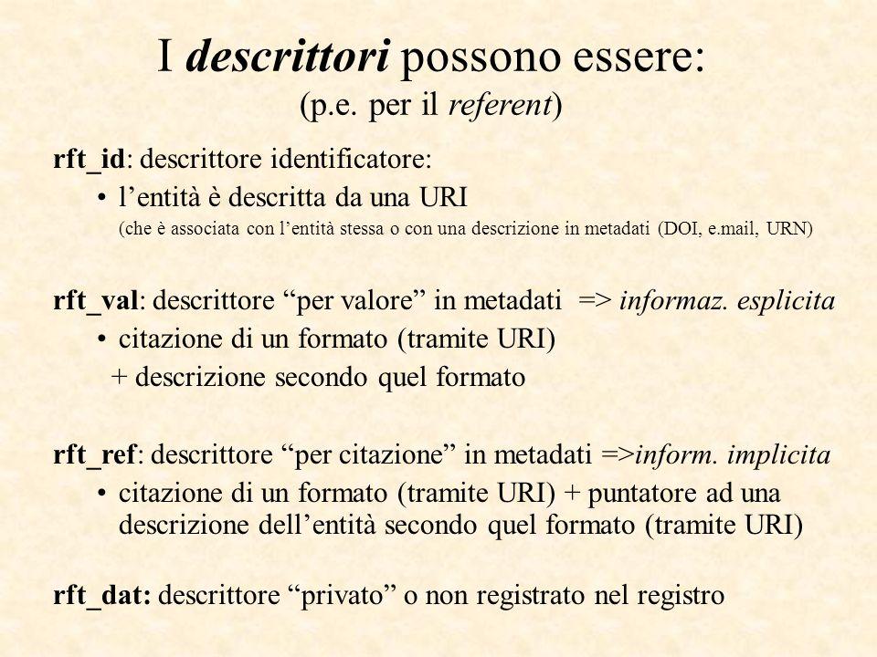 rft_id: descrittore identificatore: lentità è descritta da una URI (che è associata con lentità stessa o con una descrizione in metadati (DOI, e.mail, URN) rft_val: descrittore per valore in metadati => informaz.