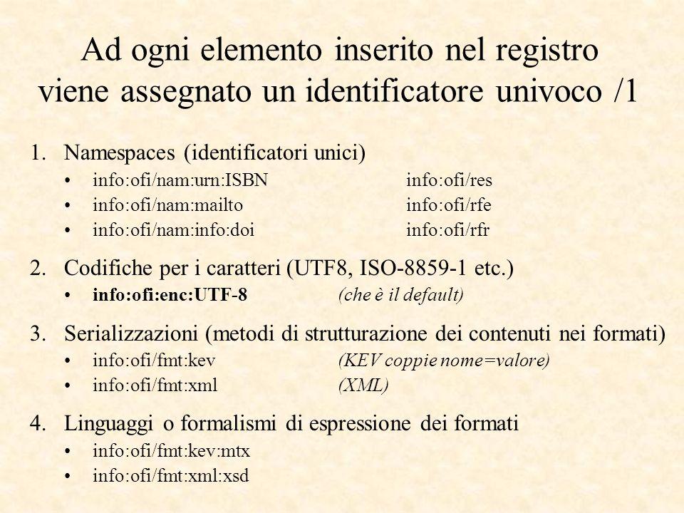 Ad ogni elemento inserito nel registro viene assegnato un identificatore univoco /1 1.Namespaces (identificatori unici) info:ofi/nam:urn:ISBNinfo:ofi/res info:ofi/nam:mailto info:ofi/rfe info:ofi/nam:info:doiinfo:ofi/rfr 2.Codifiche per i caratteri (UTF8, ISO-8859-1 etc.) info:ofi:enc:UTF-8 (che è il default) 3.Serializzazioni (metodi di strutturazione dei contenuti nei formati) info:ofi/fmt:kev(KEV coppie nome=valore) info:ofi/fmt:xml (XML) 4.Linguaggi o formalismi di espressione dei formati info:ofi/fmt:kev:mtx info:ofi/fmt:xml:xsd